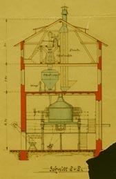 cerveza Plano Fabrica1880