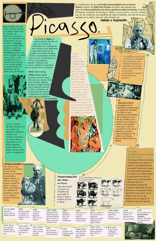 infografia_-picasso