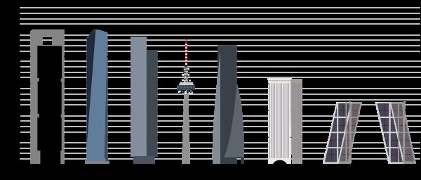 madrid rascacielos