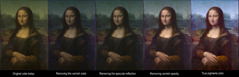 Mona-5-steps