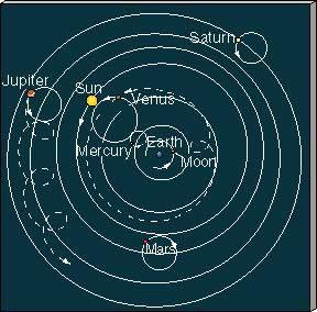 planetas 3