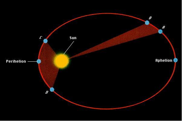 planetas 7