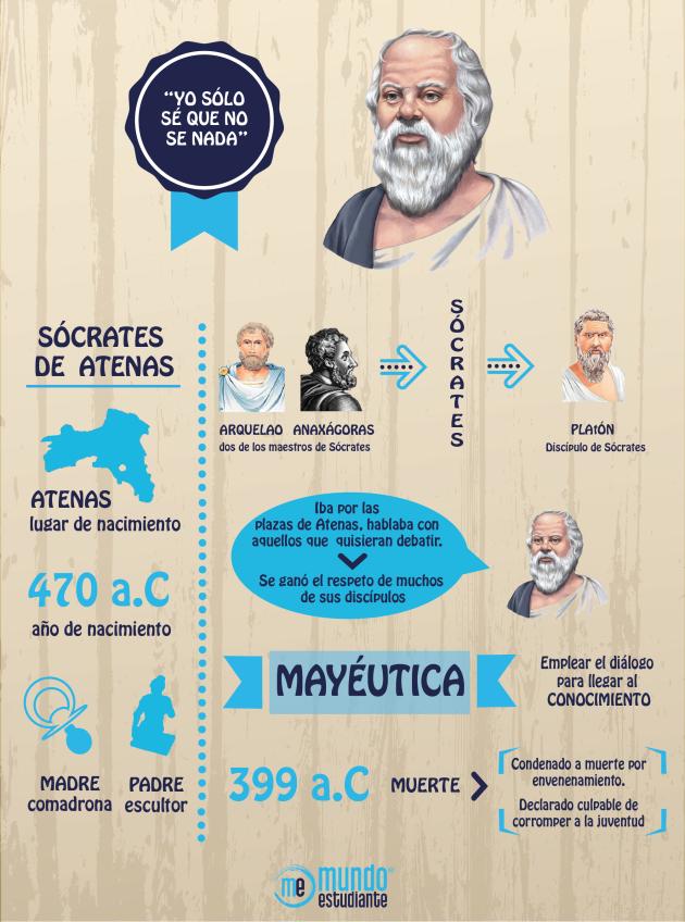 socrates_infografia
