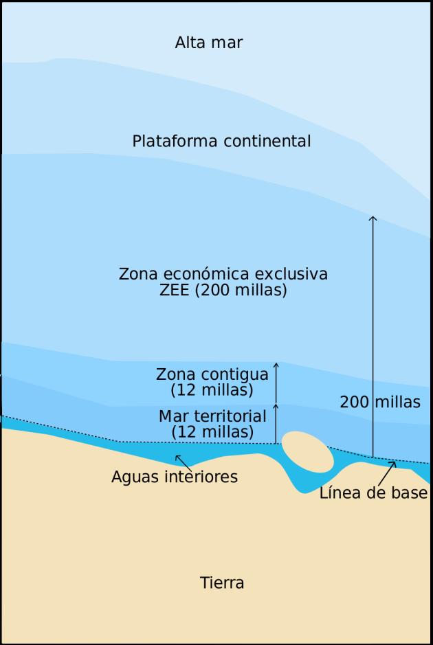 1000px-Zonmar-es.svg
