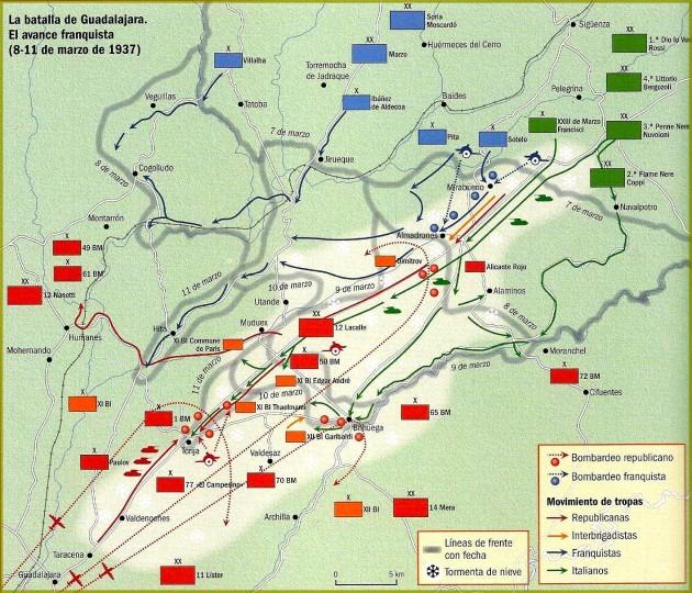 Batalla_de_Guadalajara._Avance_italiano_8-11_marzo_1937