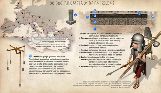 calzada-romana_3d_infografia_ilustracion_quellegamos2_4580