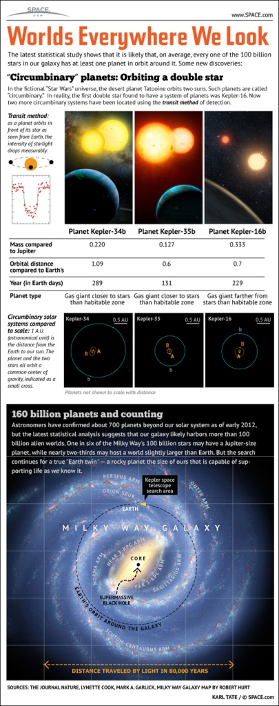 circumbinary-exoplanets-small-worlds-1210111b-02