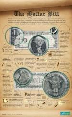 Credit-Sesame-MYSTERYDOLLAR-infographic-new-C5
