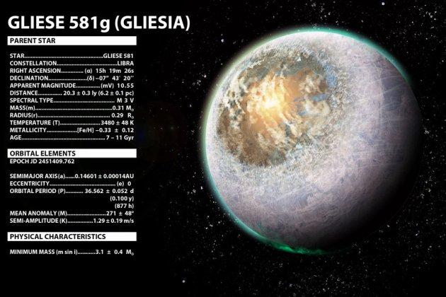 gliese_581_g_by_klausmasterflex-d410joi