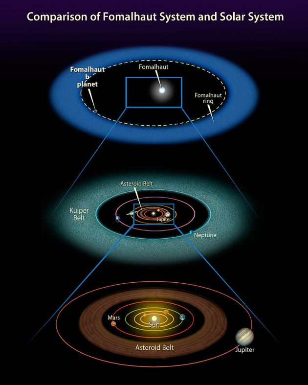 Hubble_Directly_Observes_Planet_Orbiting_Fomalhaut