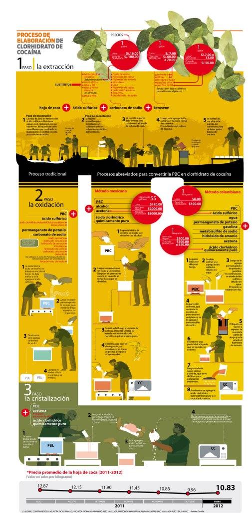 infografia-1600