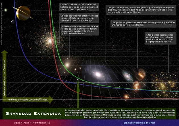 infografia baja 02