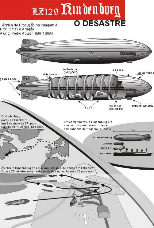 Infographic_Hindenburg