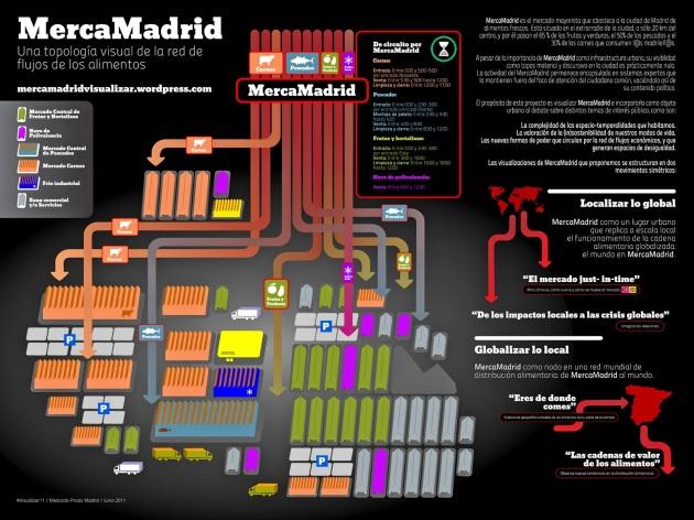 mapa-merca-final