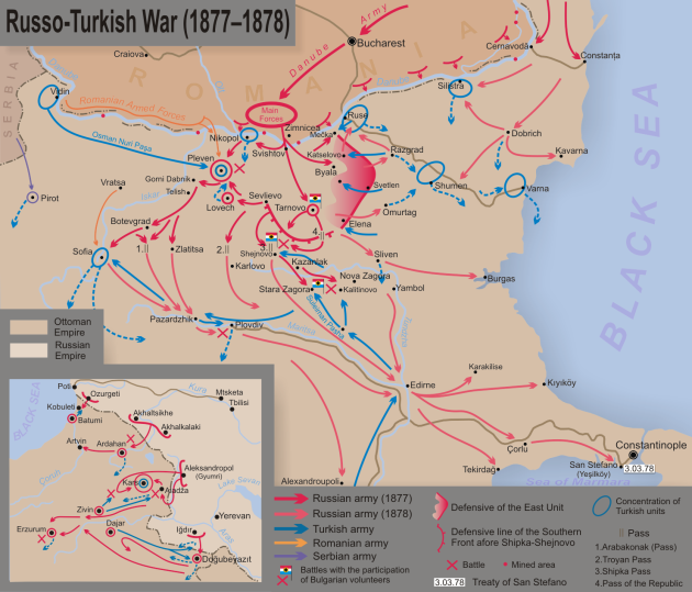 Russo-Turkish_War_(1877–1878)