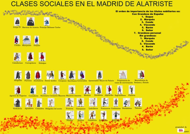 clases sociales2
